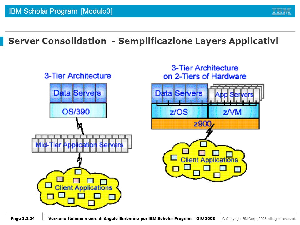Server Consolidation - Semplificazione Layers Applicativi