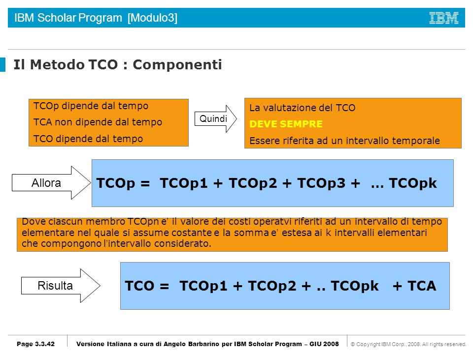 Il Metodo TCO : Componenti