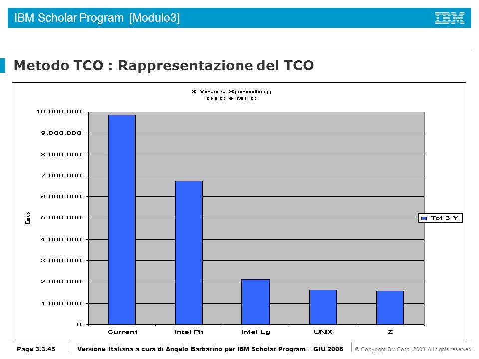 Metodo TCO : Rappresentazione del TCO