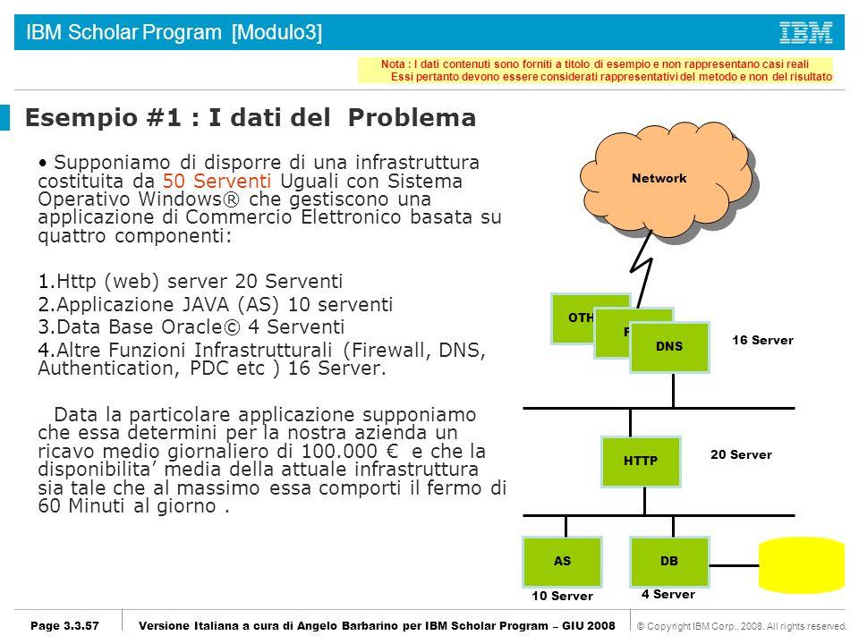 Esempio #1 : I dati del Problema