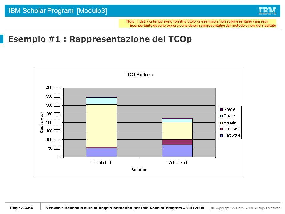 Esempio #1 : Rappresentazione del TCOp