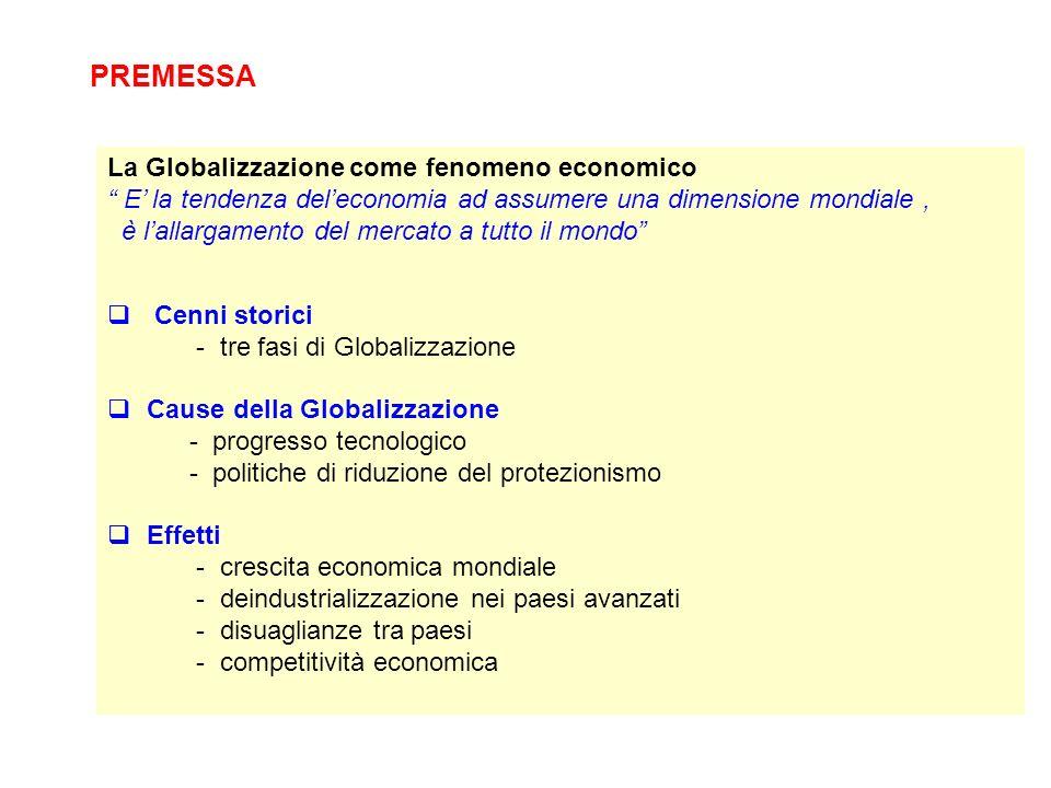 PREMESSA La Globalizzazione come fenomeno economico