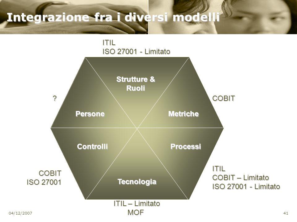 Integrazione fra i diversi modelli