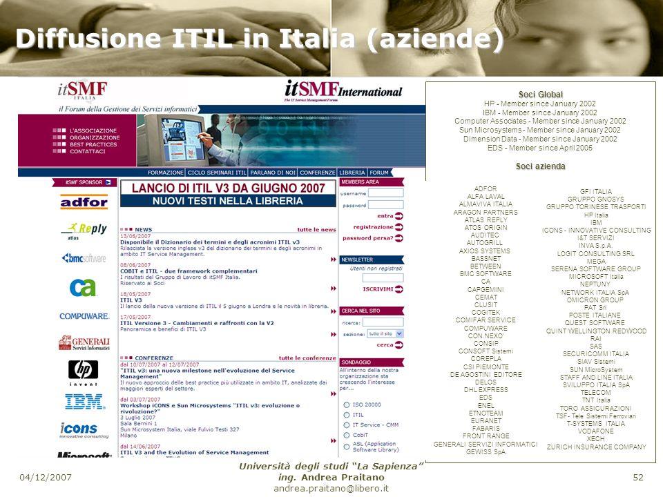 Diffusione ITIL in Italia (aziende)