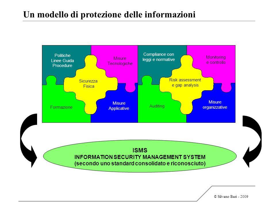 Un modello di protezione delle informazioni