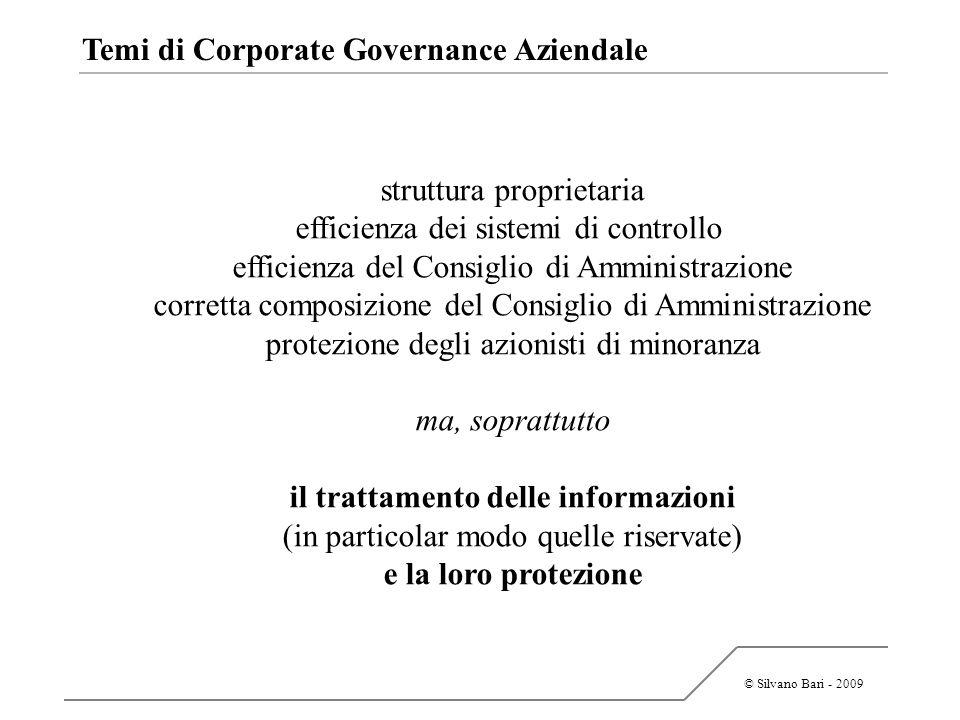 Temi di Corporate Governance Aziendale