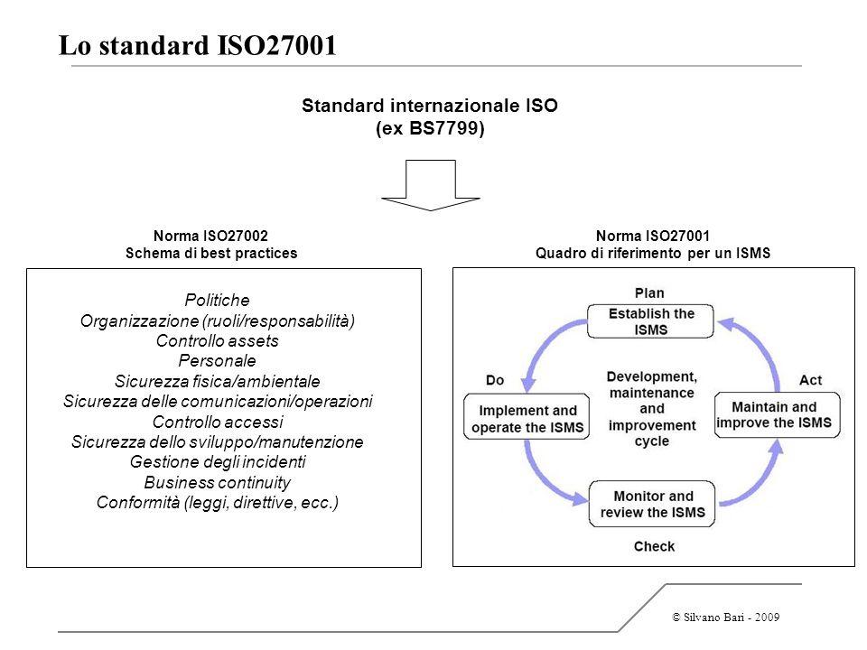 Lo standard ISO27001 Standard internazionale ISO (ex BS7799) Politiche