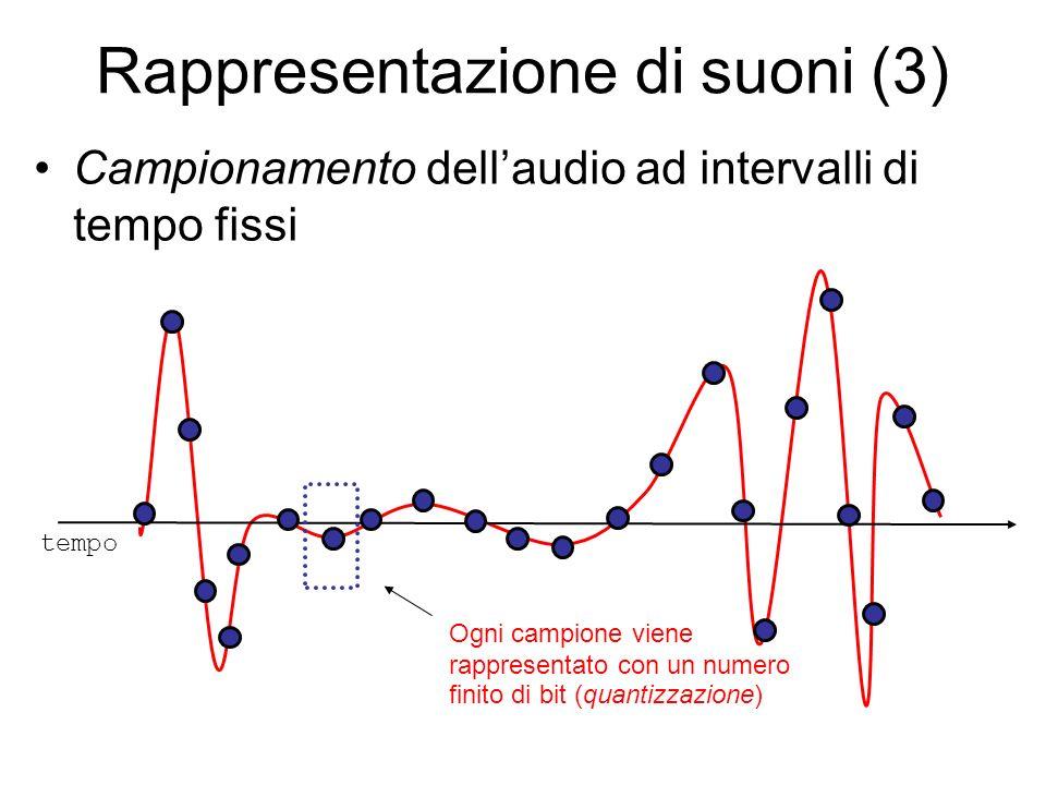 Rappresentazione di suoni (3)