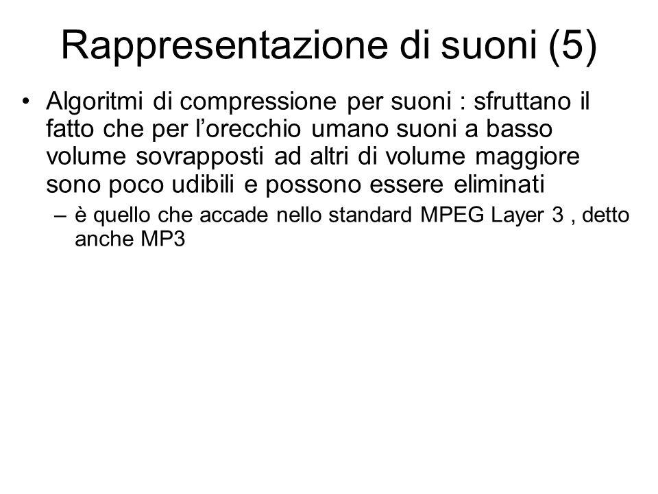Rappresentazione di suoni (5)