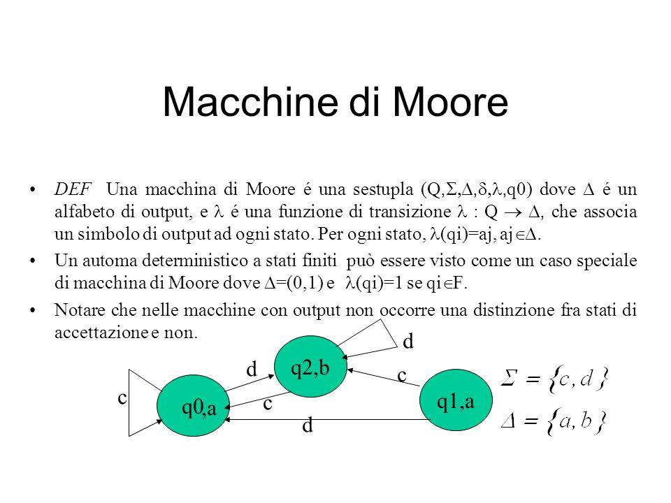 Macchine di Moore q2,b d q1,a c q0 ,a