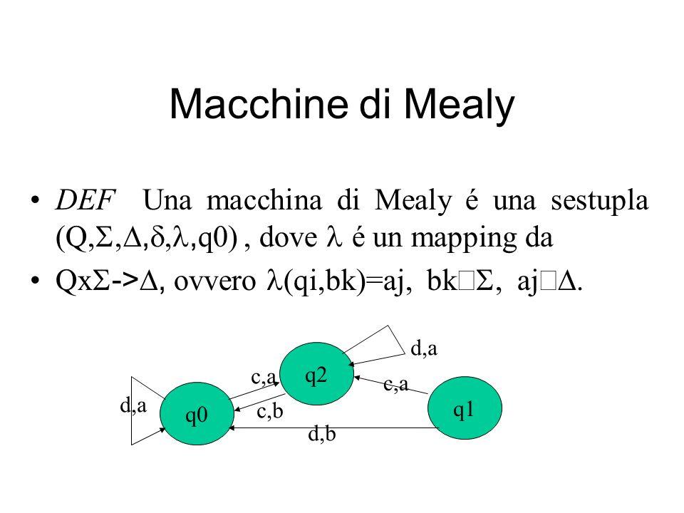 Macchine di Mealy DEF Una macchina di Mealy é una sestupla (Q,S,D,d,l,q0) , dove l é un mapping da.