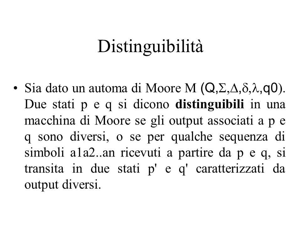 Distinguibilità