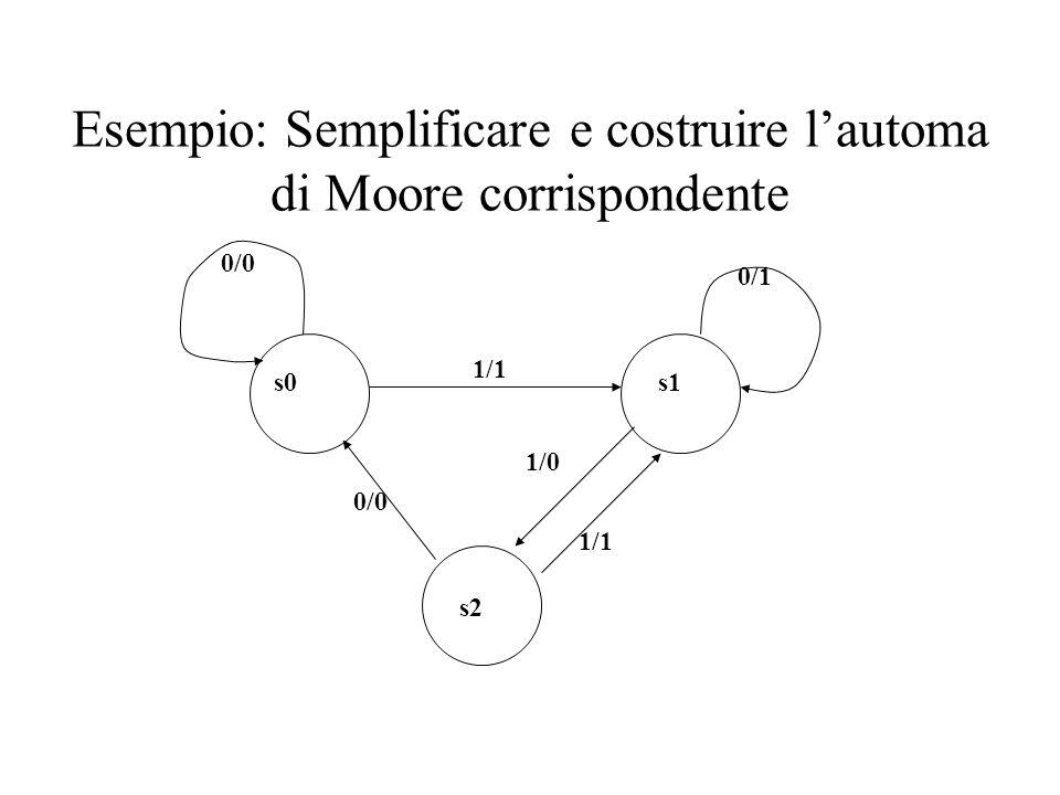 Esempio: Semplificare e costruire l'automa di Moore corrispondente