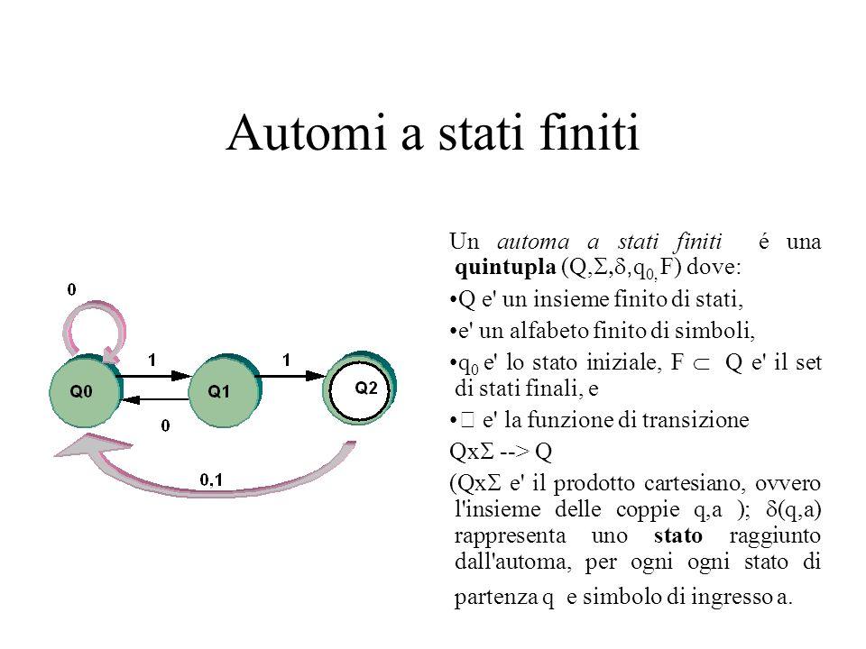 Automi a stati finiti Un automa a stati finiti é una quintupla (Q,S,d,q0, F) dove: Q e un insieme finito di stati,