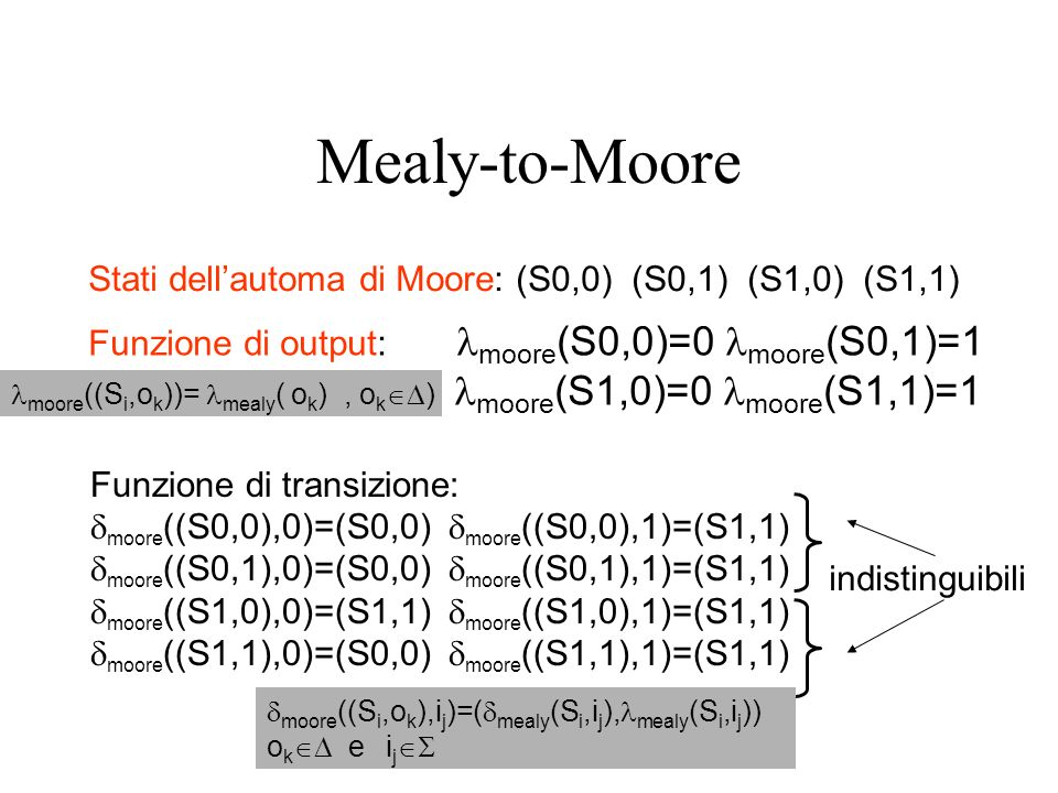 Mealy-to-Moore Stati dell'automa di Moore: (S0,0) (S0,1) (S1,0) (S1,1)
