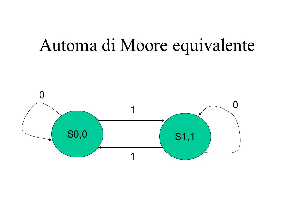 Automa di Moore equivalente