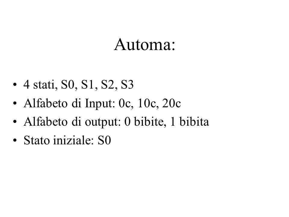 Automa: 4 stati, S0, S1, S2, S3 Alfabeto di Input: 0c, 10c, 20c