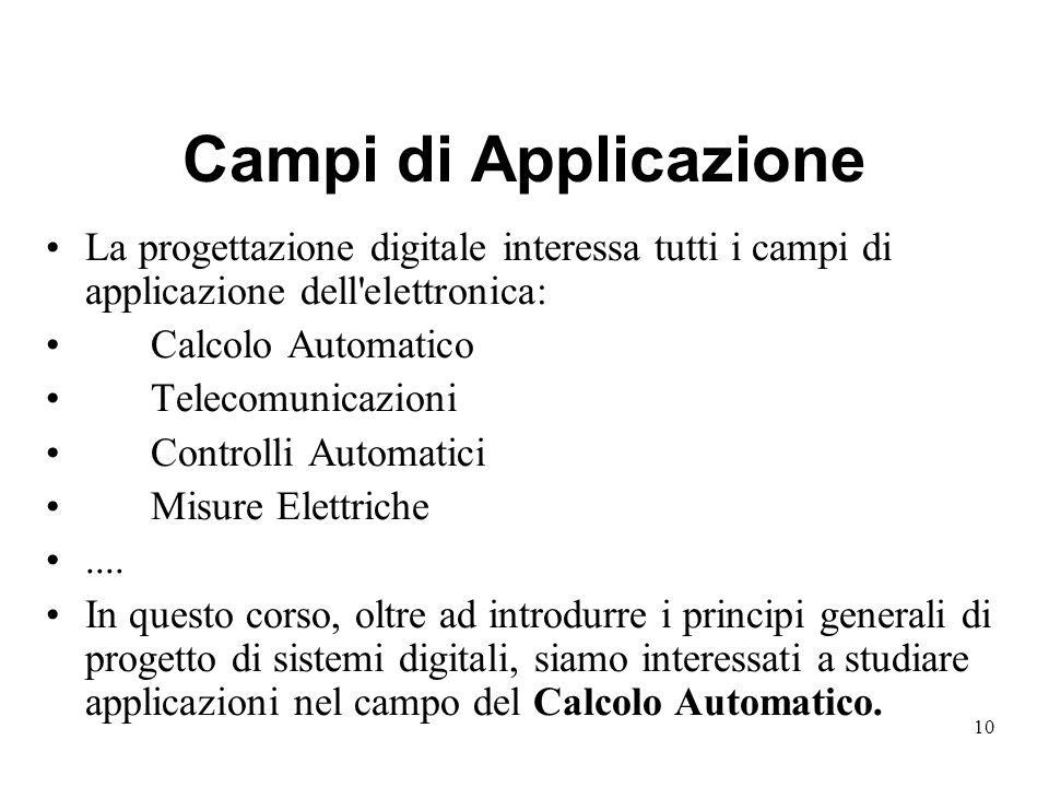 Campi di Applicazione La progettazione digitale interessa tutti i campi di applicazione dell elettronica: