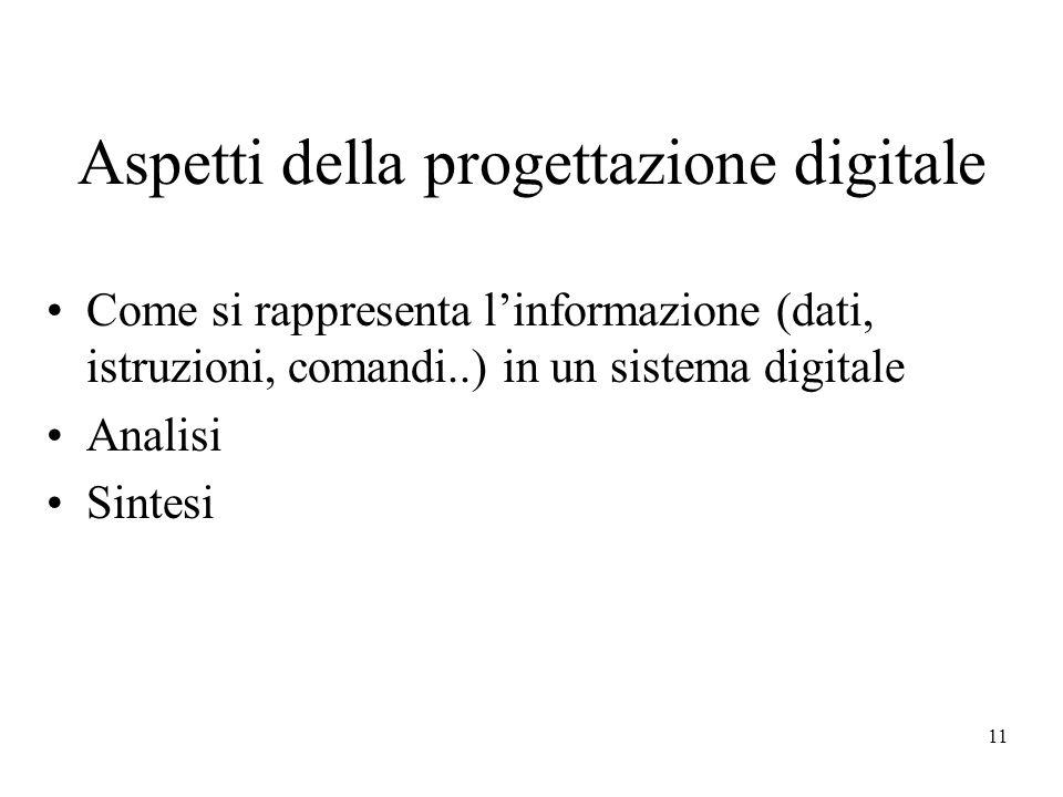 Aspetti della progettazione digitale