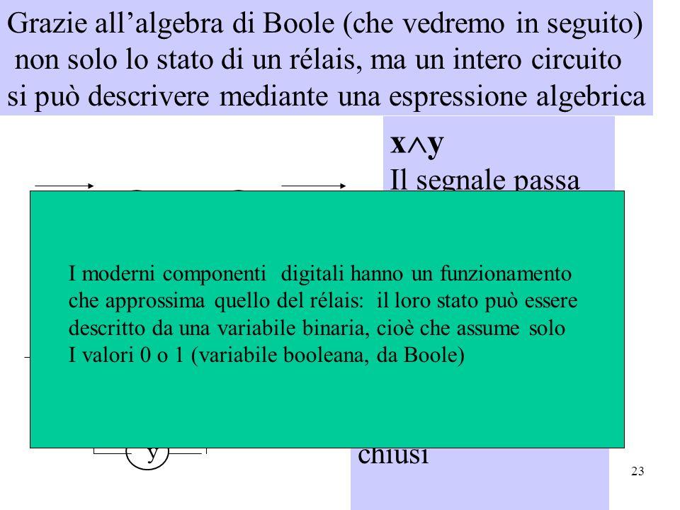 xy xy Grazie all'algebra di Boole (che vedremo in seguito)