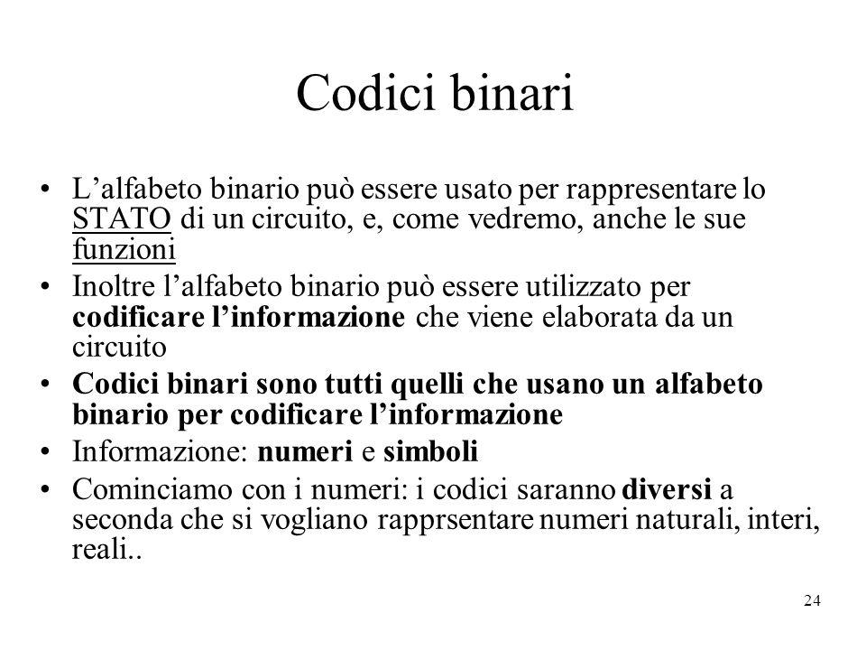 Codici binari L'alfabeto binario può essere usato per rappresentare lo STATO di un circuito, e, come vedremo, anche le sue funzioni.