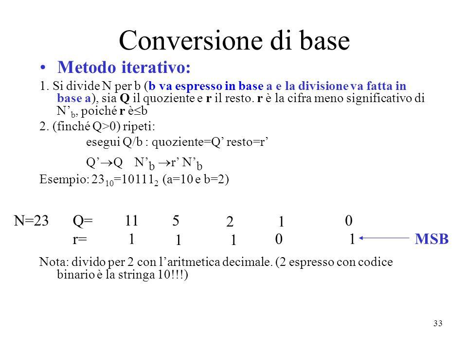 Conversione di base Metodo iterativo: N=23 Q= r= 11 5 2 1 1 1 1 1 MSB