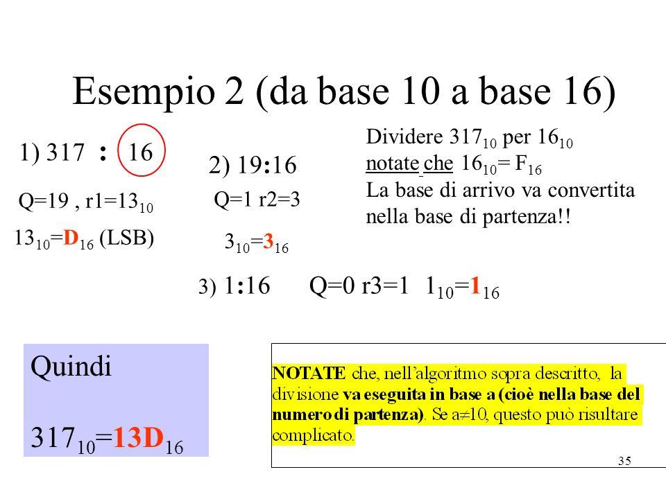 Esempio 2 (da base 10 a base 16)