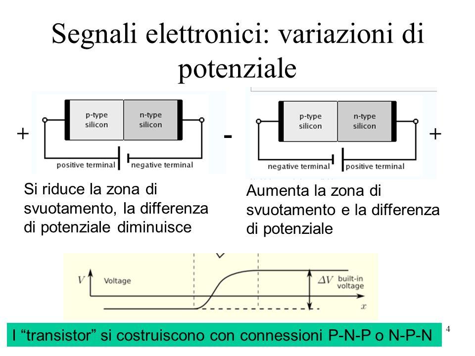 Segnali elettronici: variazioni di potenziale