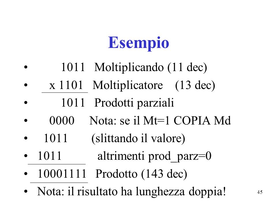 Esempio 1011 Moltiplicando (11 dec) x 1101 Moltiplicatore (13 dec)