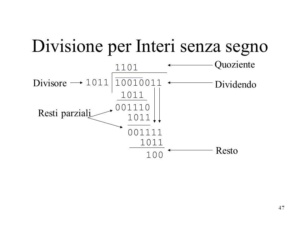 Divisione per Interi senza segno