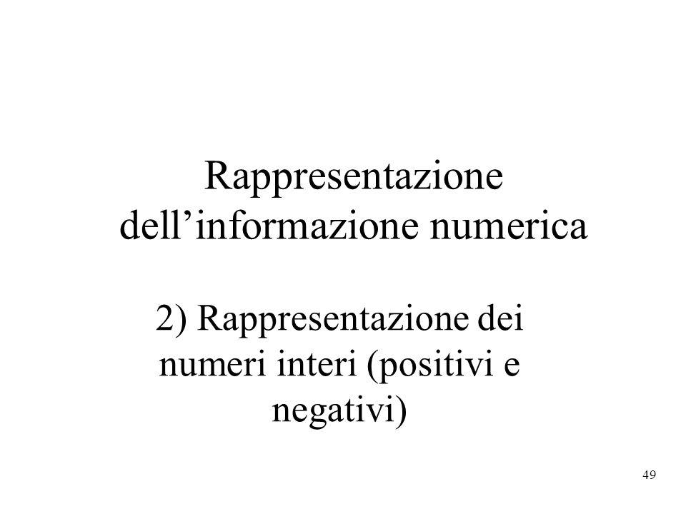 Rappresentazione dell'informazione numerica