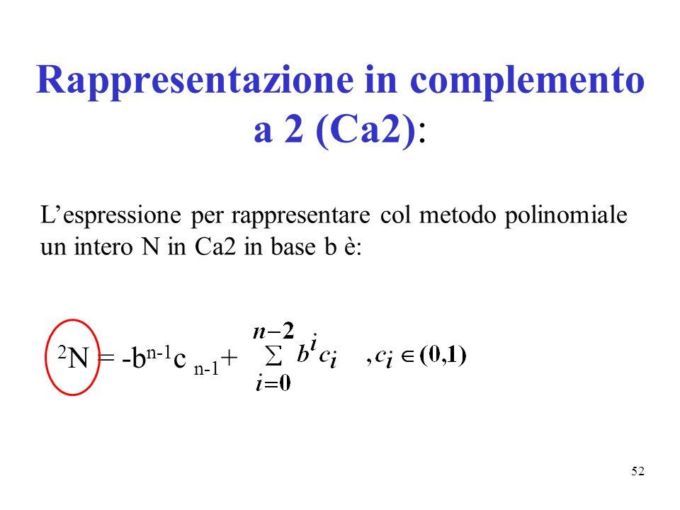 Rappresentazione in complemento a 2 (Ca2):