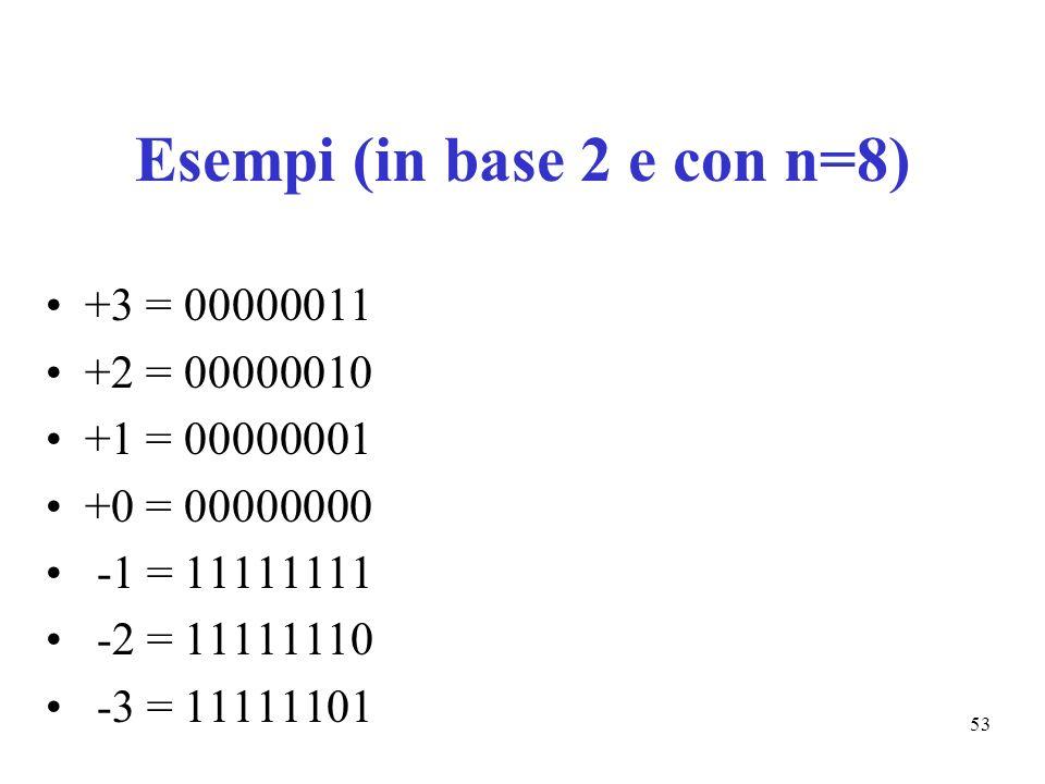 Esempi (in base 2 e con n=8)