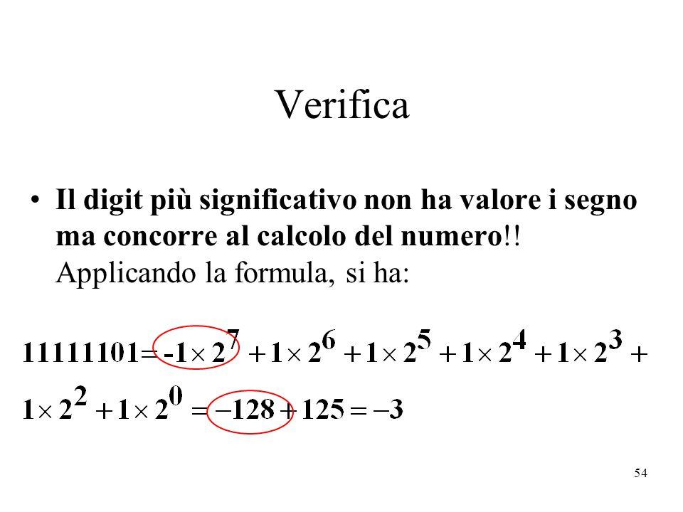 Verifica Il digit più significativo non ha valore i segno ma concorre al calcolo del numero!.
