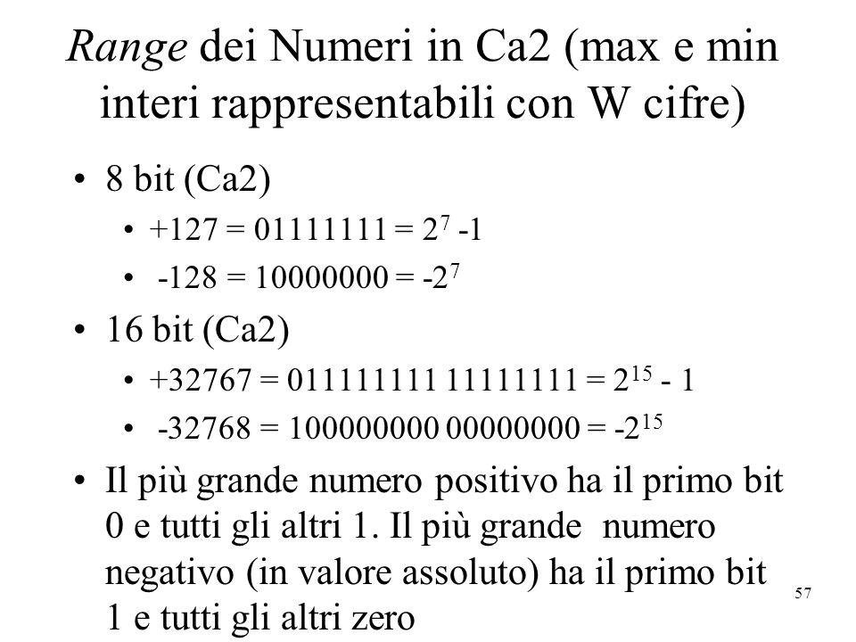 Range dei Numeri in Ca2 (max e min interi rappresentabili con W cifre)