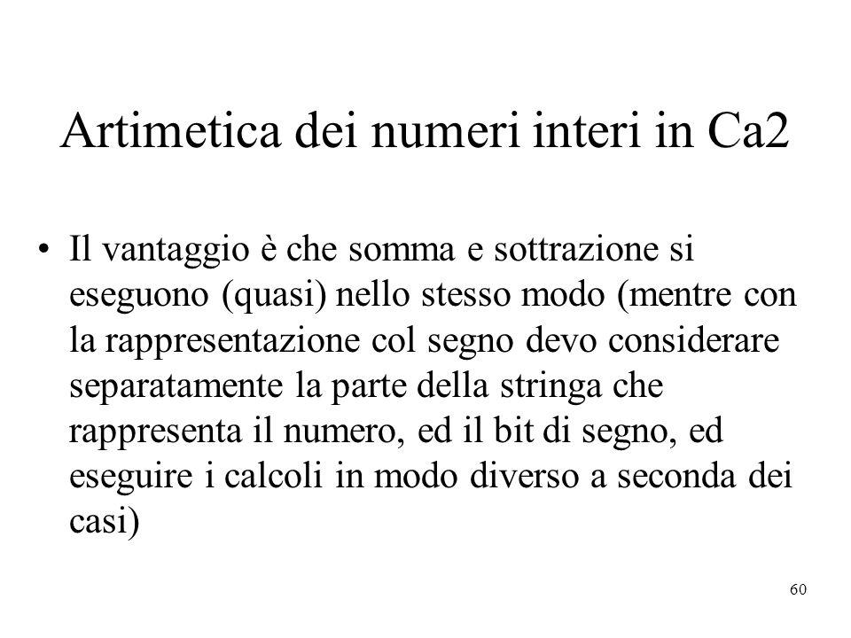 Artimetica dei numeri interi in Ca2