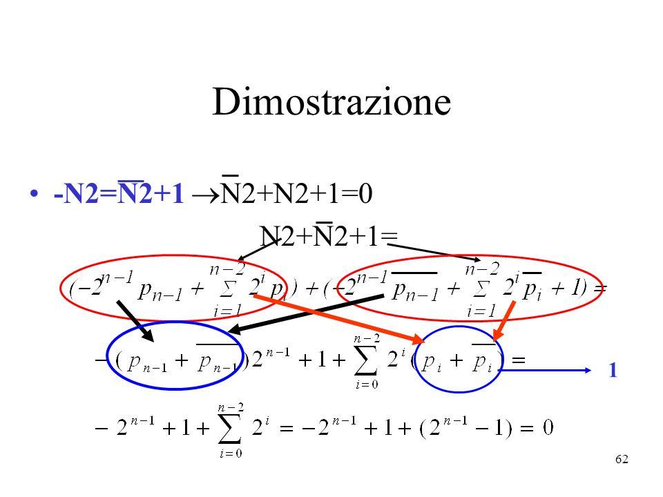 Dimostrazione -N2=N2+1 N2+N2+1=0 N2+N2+1= 1