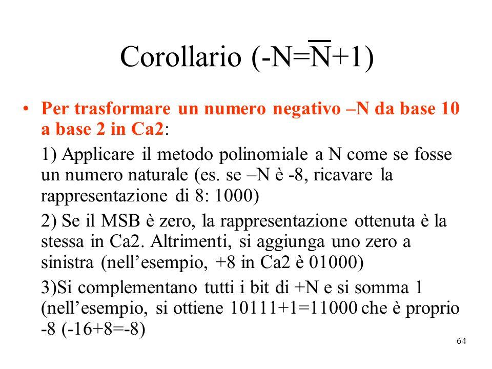Corollario (-N=N+1) Per trasformare un numero negativo –N da base 10 a base 2 in Ca2: