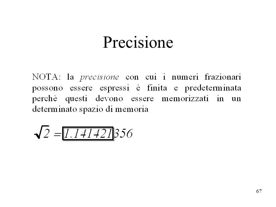 Precisione