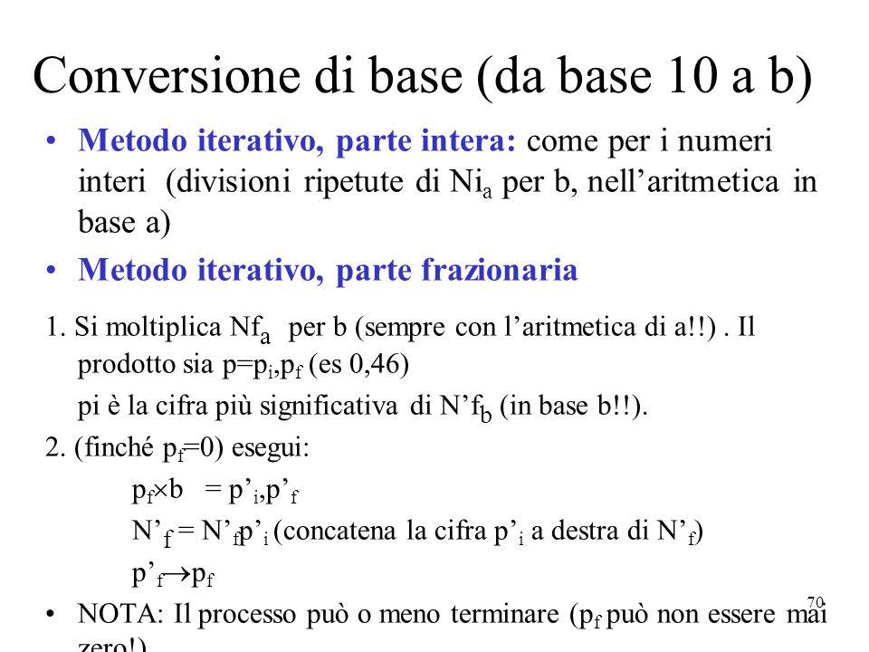 Conversione di base (da base 10 a b)