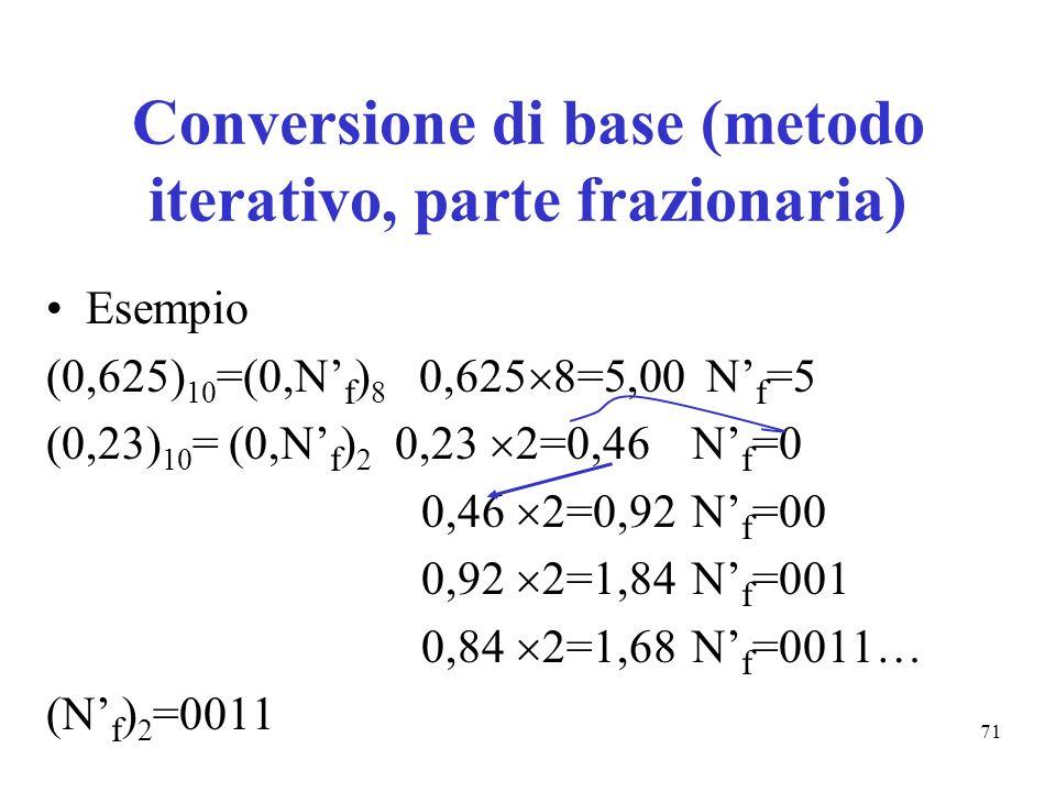 Conversione di base (metodo iterativo, parte frazionaria)