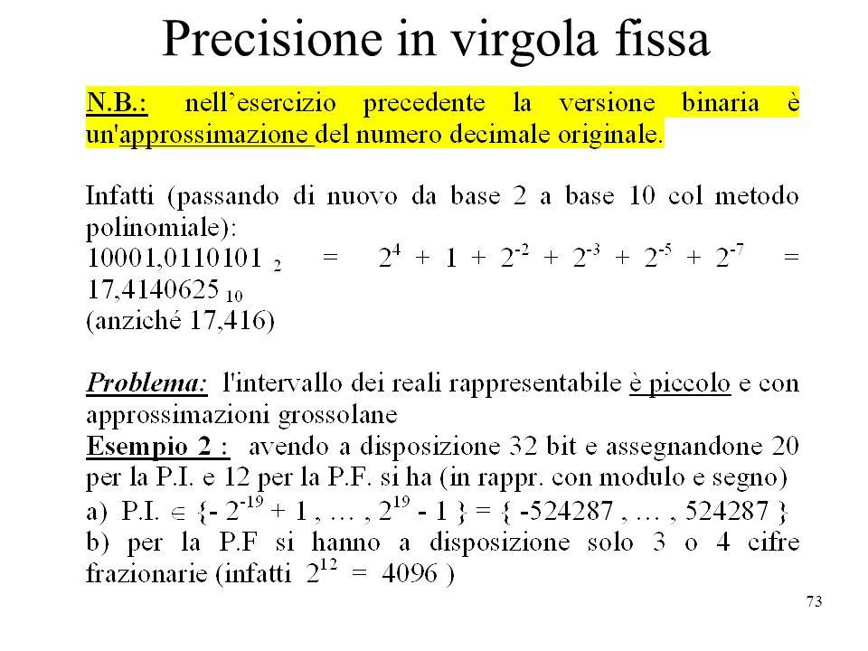 Precisione in virgola fissa