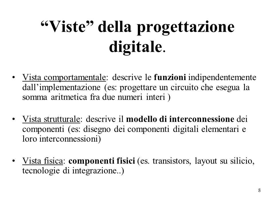 Viste della progettazione digitale.