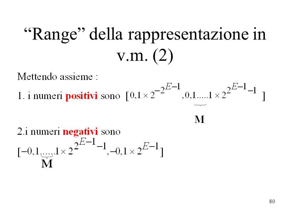 Range della rappresentazione in v.m. (2)