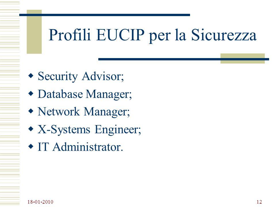 Profili EUCIP per la Sicurezza