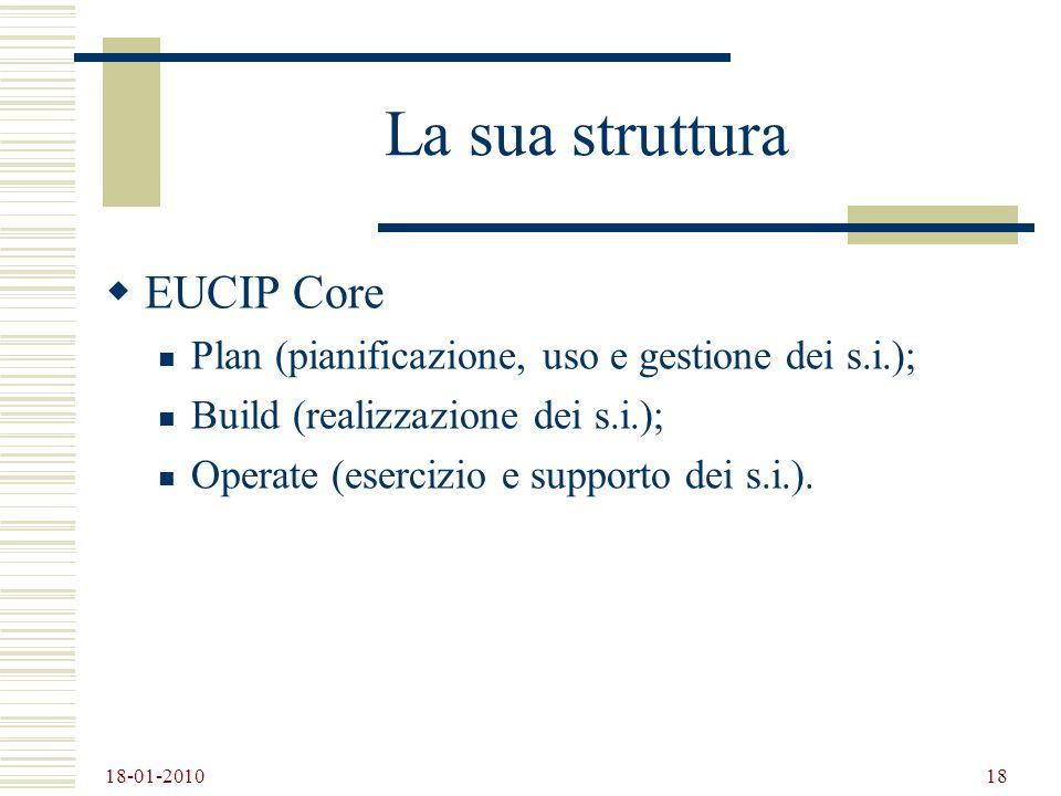 La sua struttura EUCIP Core
