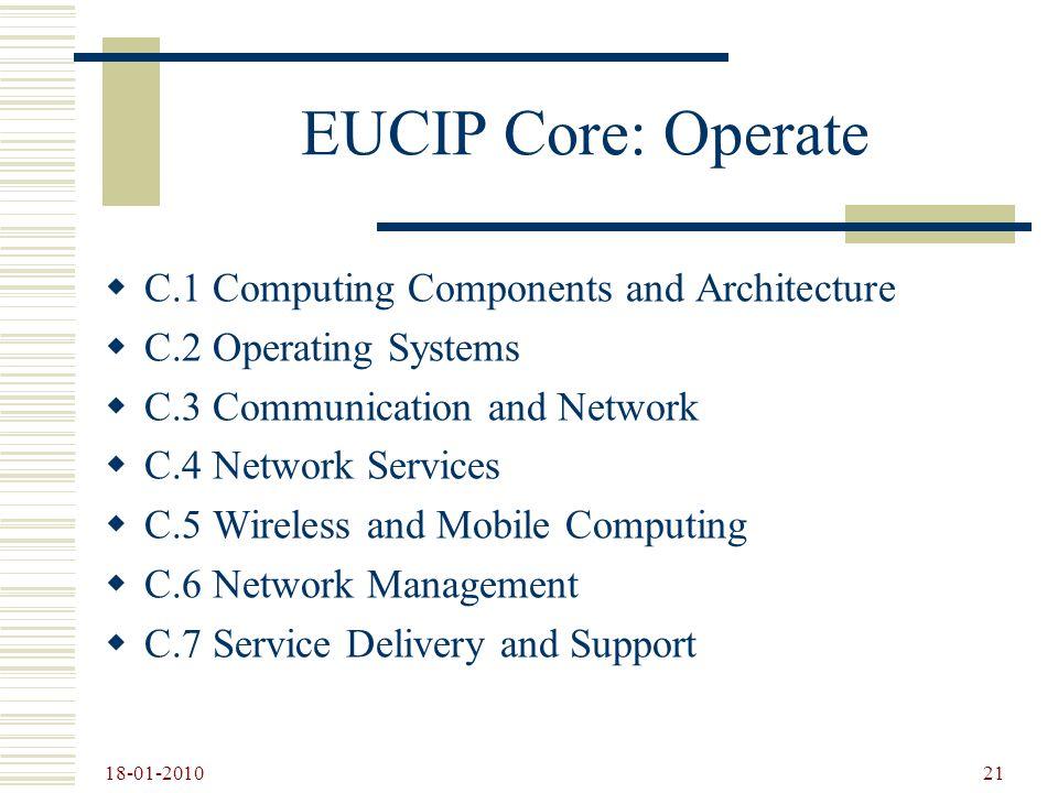EUCIP Core: Operate C.1 Computing Components and Architecture