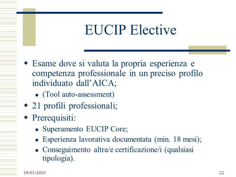 EUCIP Elective Esame dove si valuta la propria esperienza e competenza professionale in un preciso profilo individuato dall'AICA;