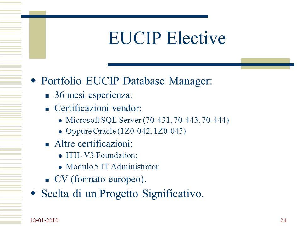 EUCIP Elective Portfolio EUCIP Database Manager: