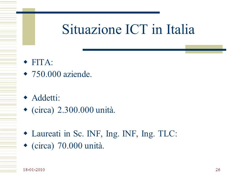 Situazione ICT in Italia